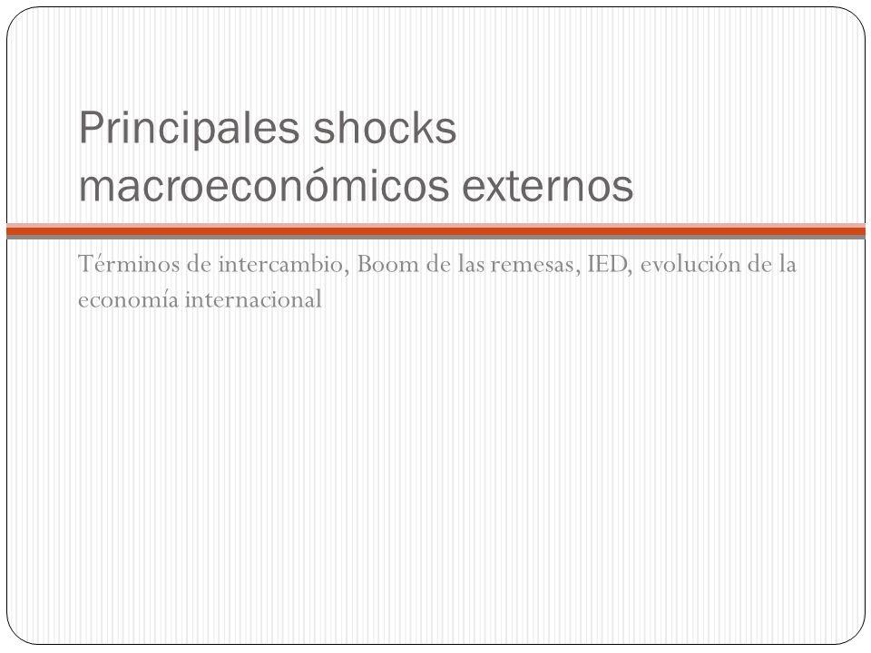 Principales shocks macroeconómicos externos
