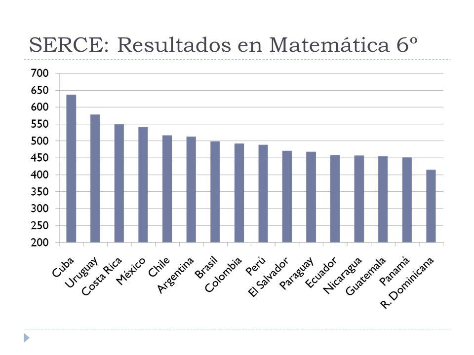 SERCE: Resultados en Matemática 6º