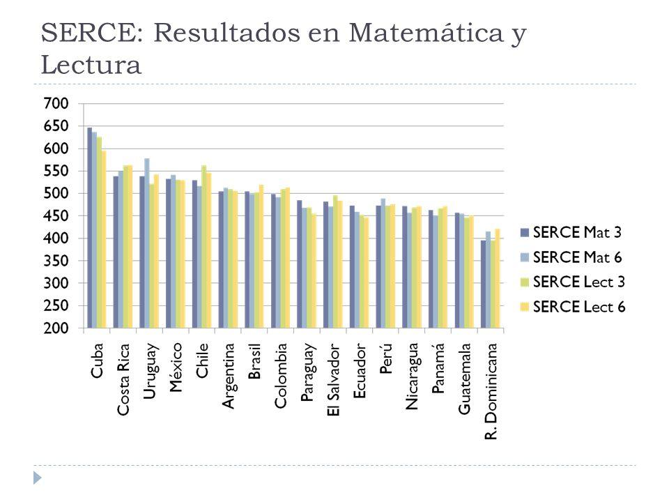 SERCE: Resultados en Matemática y Lectura