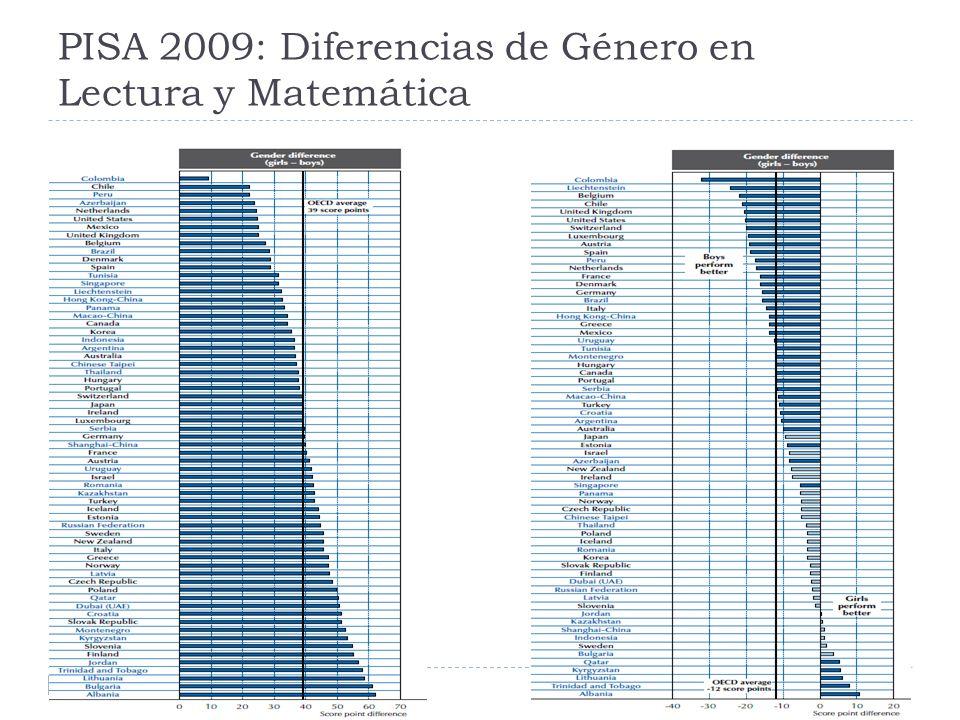 PISA 2009: Diferencias de Género en Lectura y Matemática
