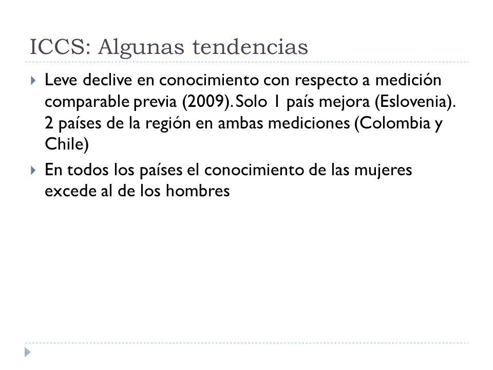 ICCS: Algunas tendencias