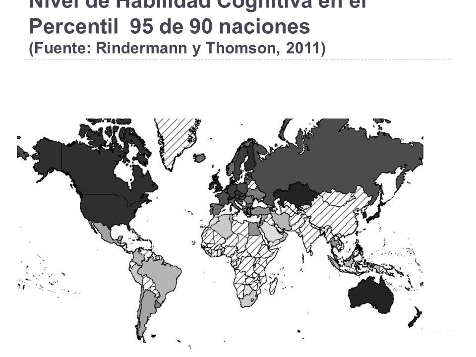 Nivel de Habilidad Cognitiva en el Percentil 95 de 90 naciones (Fuente: Rindermann y Thomson, 2011)