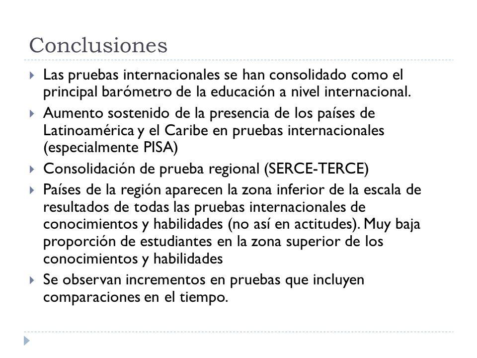 ConclusionesLas pruebas internacionales se han consolidado como el principal barómetro de la educación a nivel internacional.