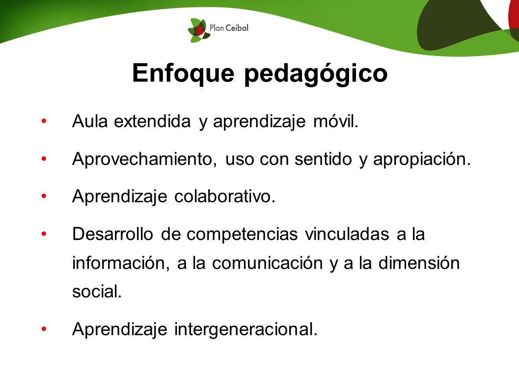 Enfoque pedagógico Aula extendida y aprendizaje móvil.