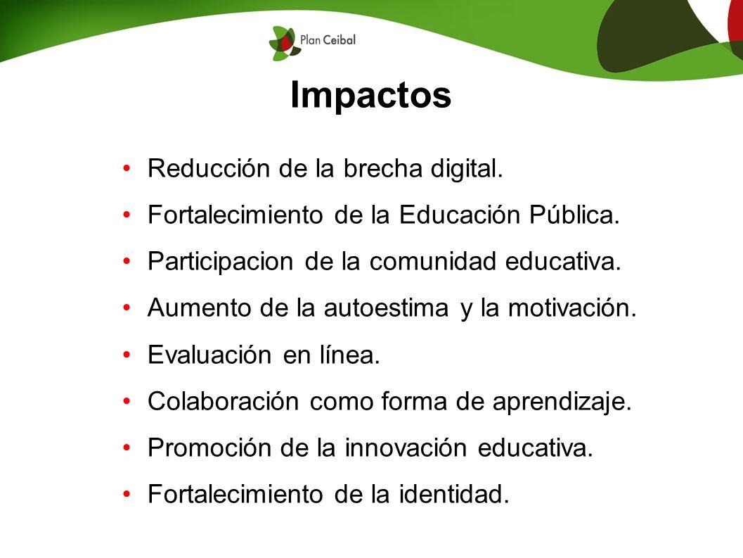 Impactos Reducción de la brecha digital.