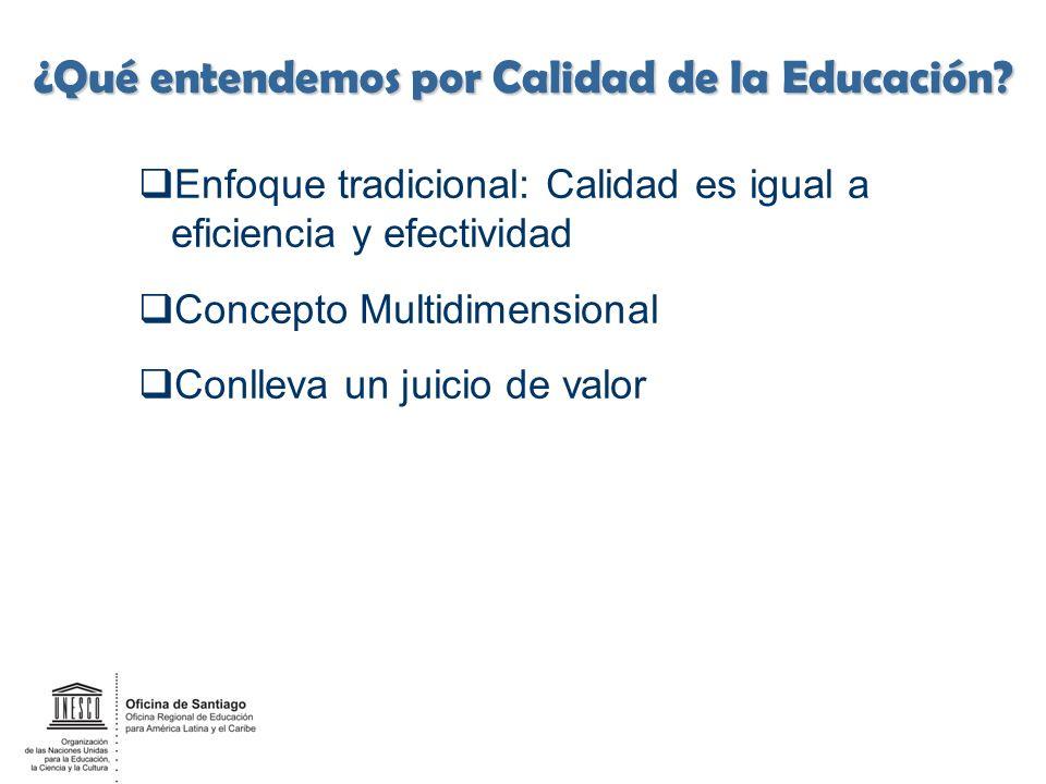 ¿Qué entendemos por Calidad de la Educación