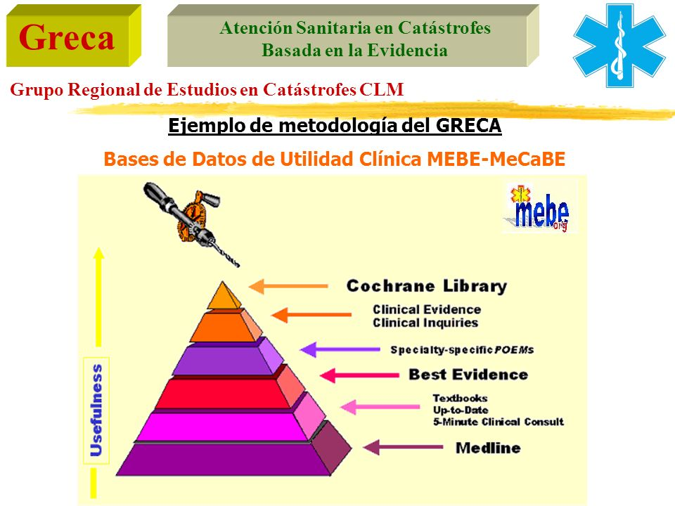 Ejemplo de metodología del GRECA