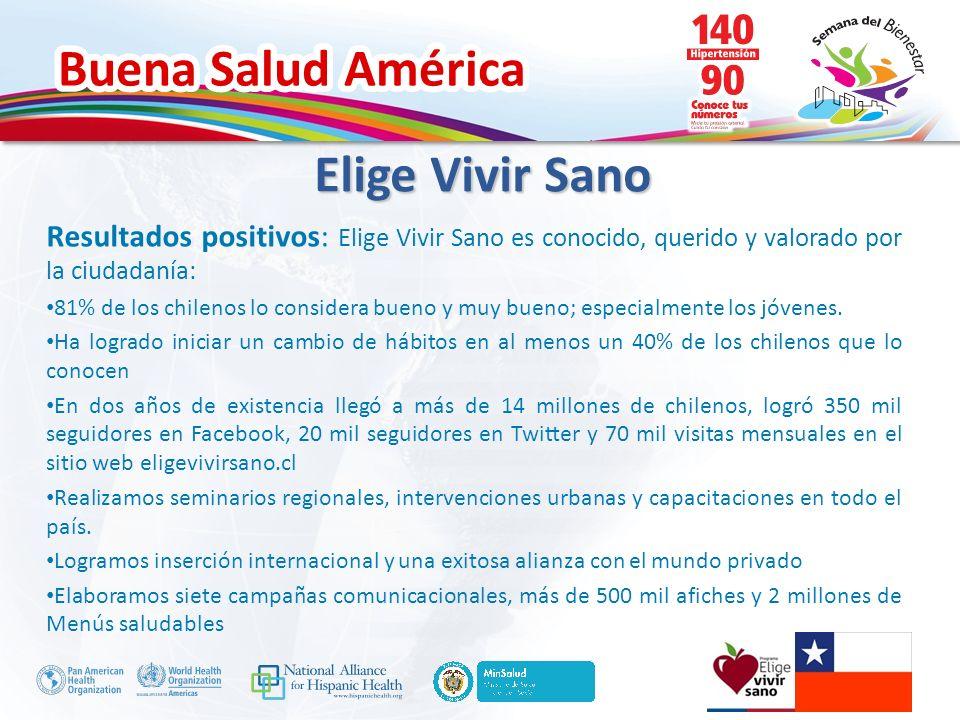 Elige Vivir Sano Resultados positivos: Elige Vivir Sano es conocido, querido y valorado por la ciudadanía: