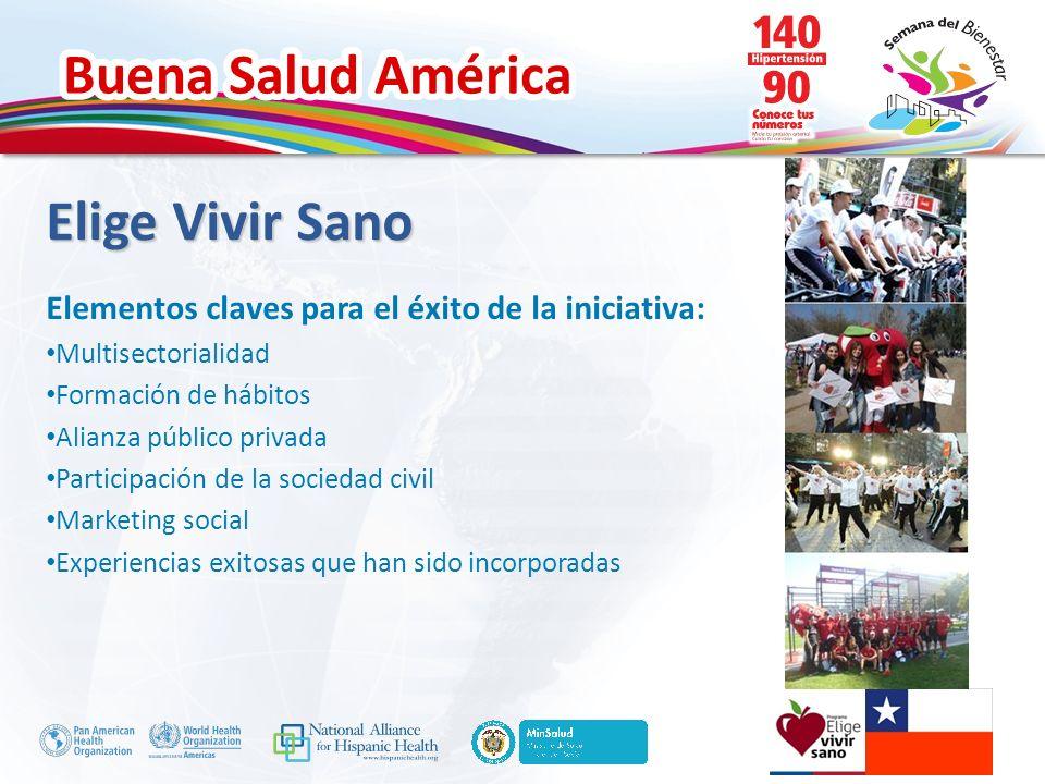Elige Vivir Sano Elementos claves para el éxito de la iniciativa: