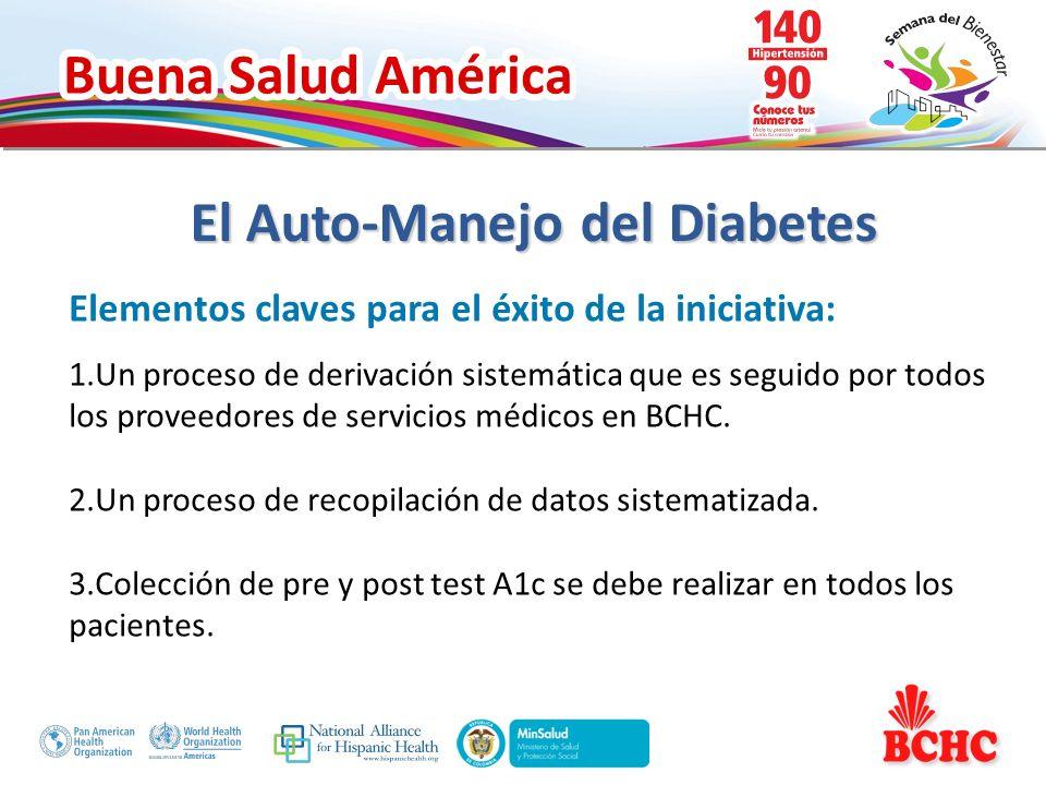 El Auto-Manejo del Diabetes