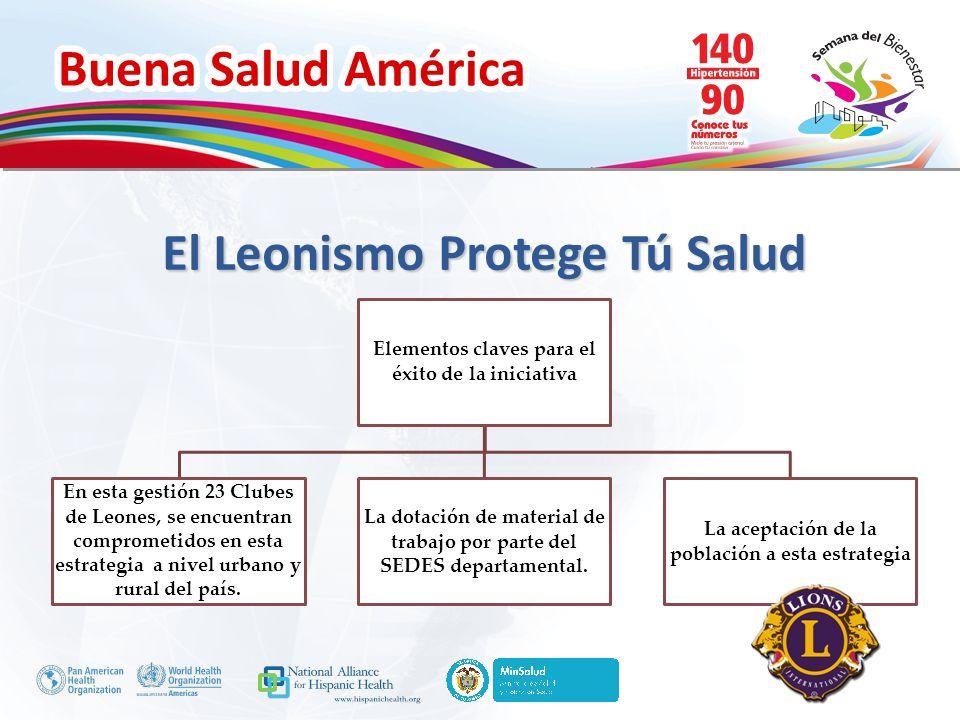 El Leonismo Protege Tú Salud