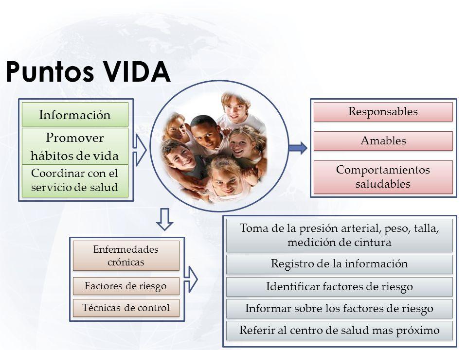 Puntos VIDA Información Promover hábitos de vida saludables