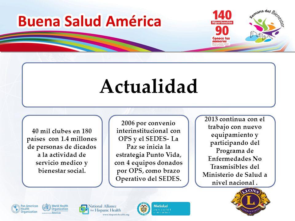 Actualidad 40 mil clubes en 180 países con 1.4 millones de personas de dicados a la actividad de servicio medico y bienestar social.