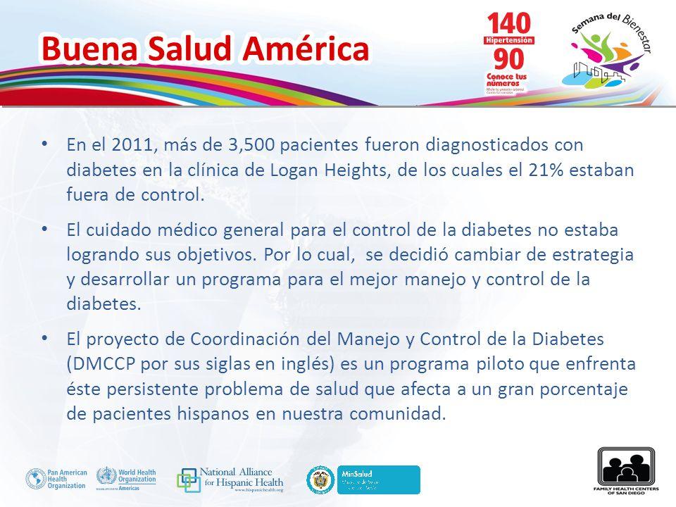 En el 2011, más de 3,500 pacientes fueron diagnosticados con diabetes en la clínica de Logan Heights, de los cuales el 21% estaban fuera de control.
