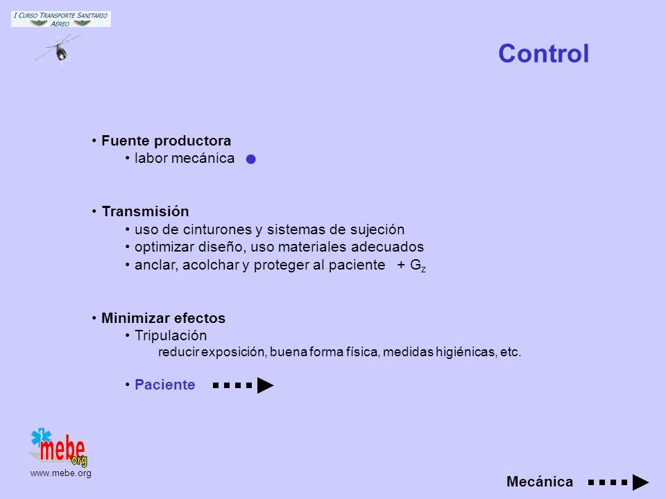 . Control Fuente productora labor mecánica Transmisión
