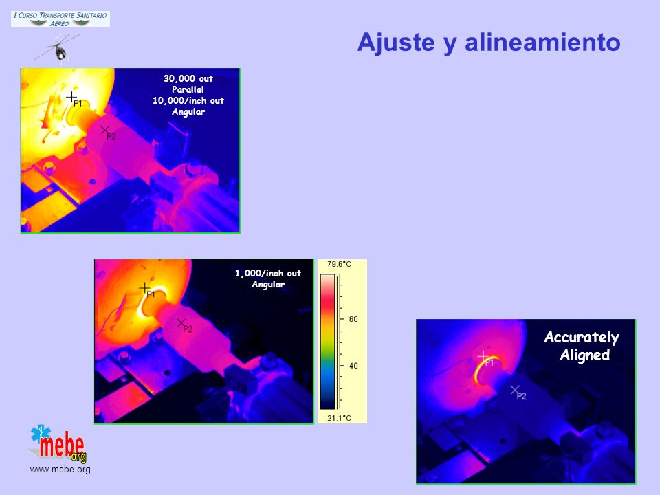 Ajuste y alineamiento Accurately Aligned 30,000 out Parallel