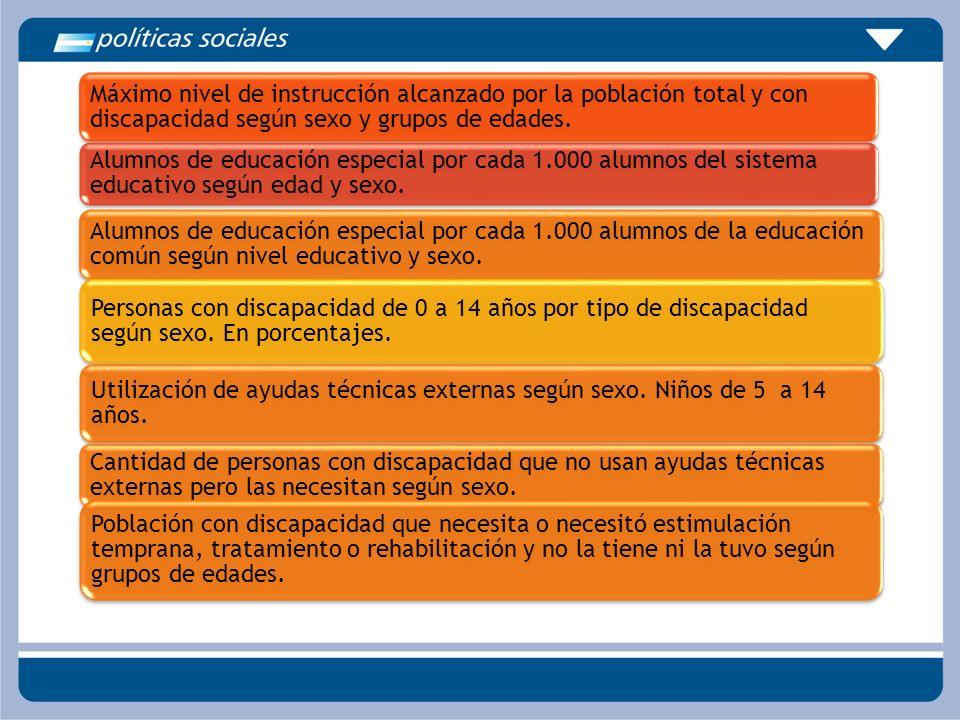 Máximo nivel de instrucción alcanzado por la población total y con discapacidad según sexo y grupos de edades.