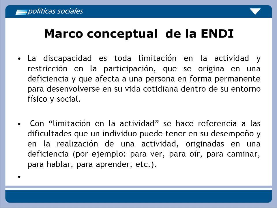 Marco conceptual de la ENDI