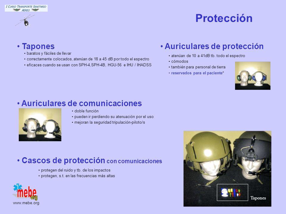 Auriculares de protección