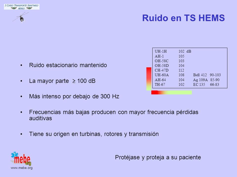 Ruido en TS HEMS Ruido estacionario mantenido La mayor parte ³ 100 dB