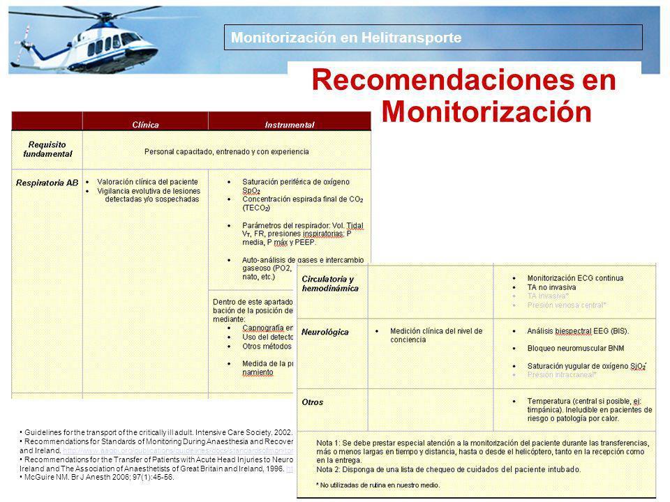 Recomendaciones en Monitorización