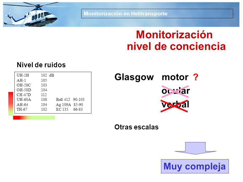 Monitorización nivel de conciencia