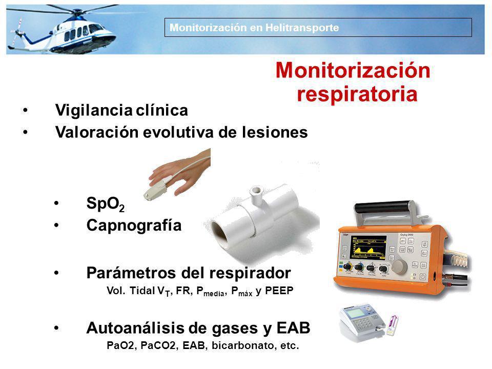 Monitorización respiratoria
