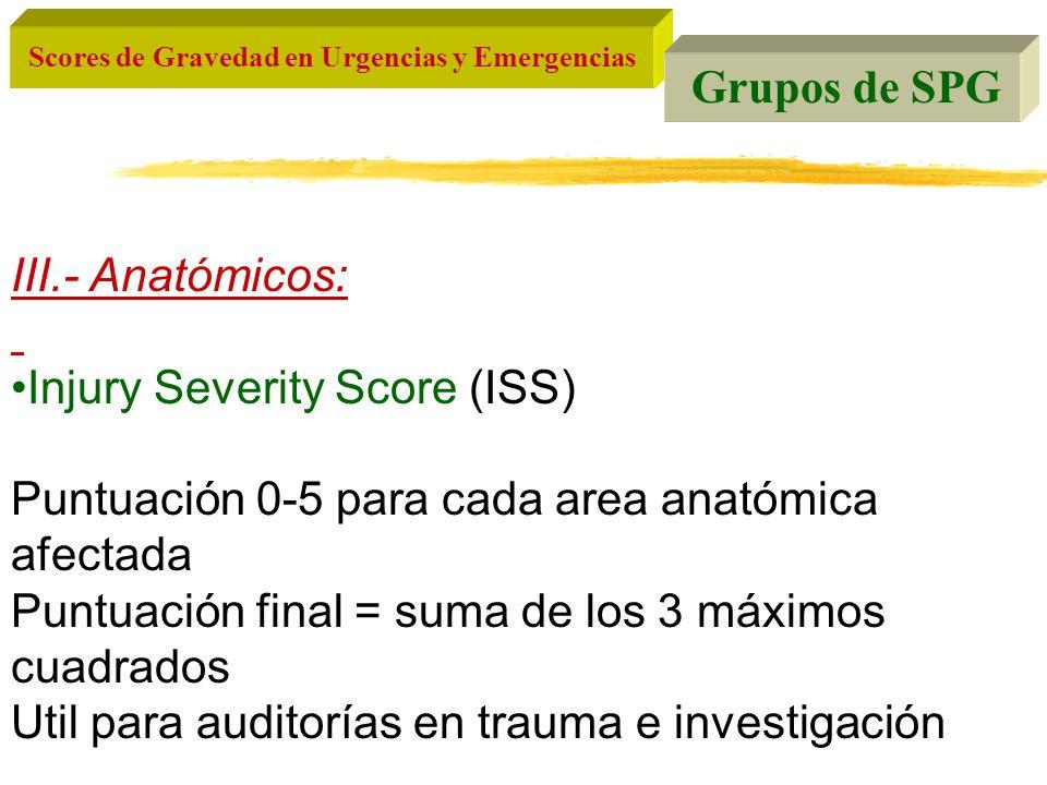 Grupos de SPG III.- Anatómicos: Injury Severity Score (ISS) Puntuación 0-5 para cada area anatómica afectada.