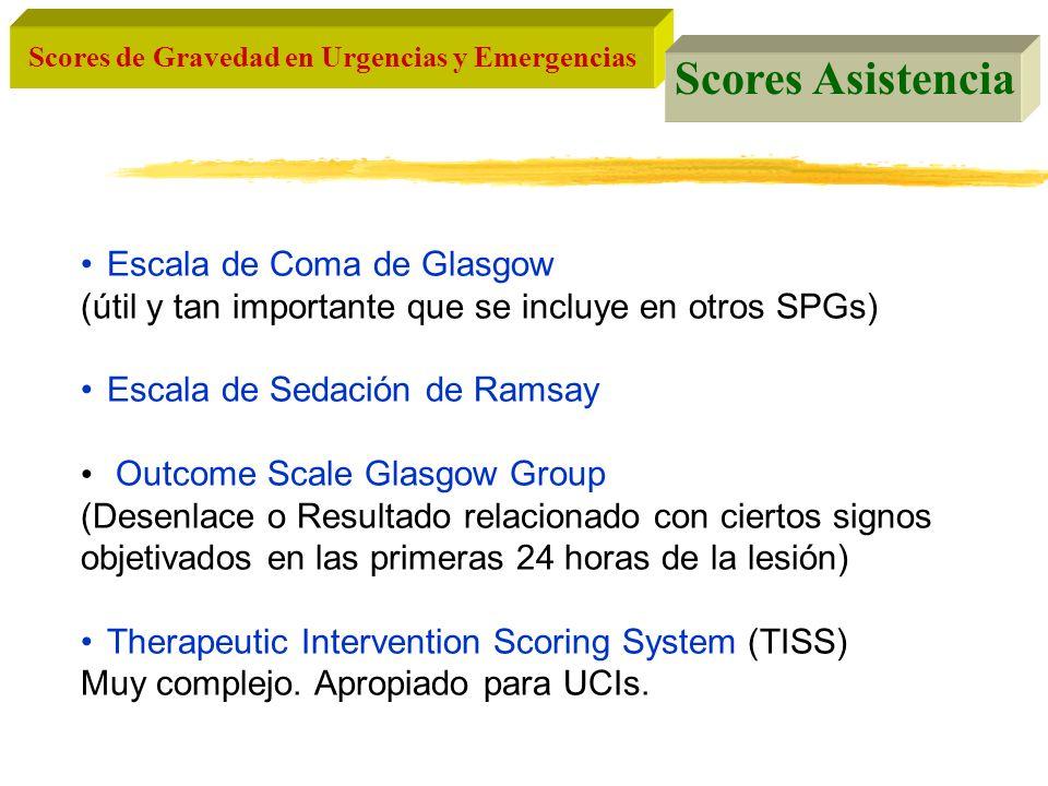 Scores Asistencia Escala de Coma de Glasgow