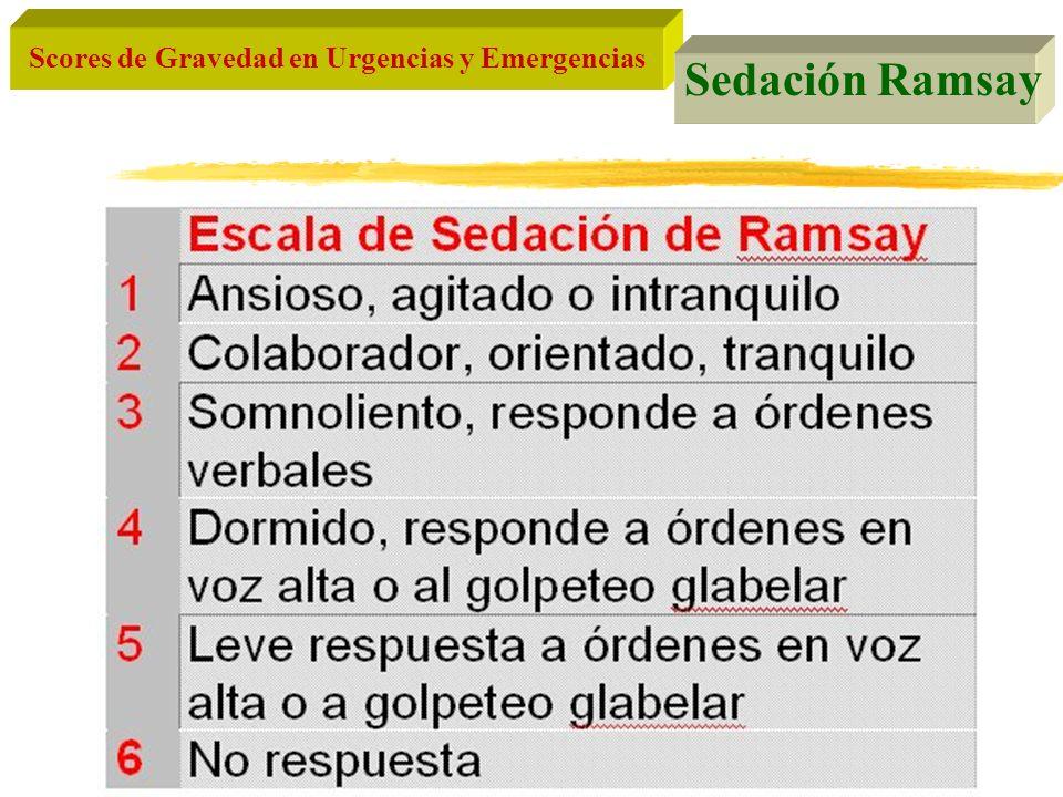 Sedación Ramsay