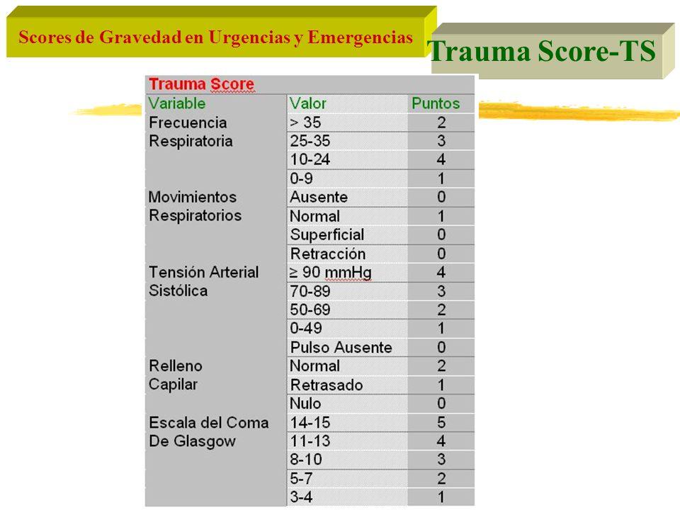 Trauma Score-TS