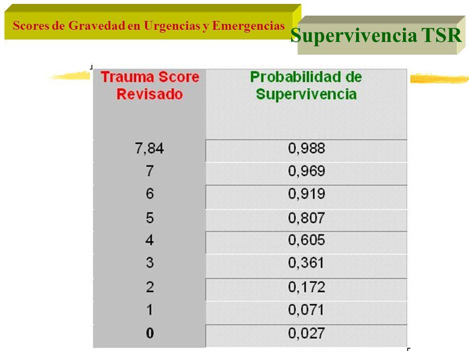 Supervivencia TSR