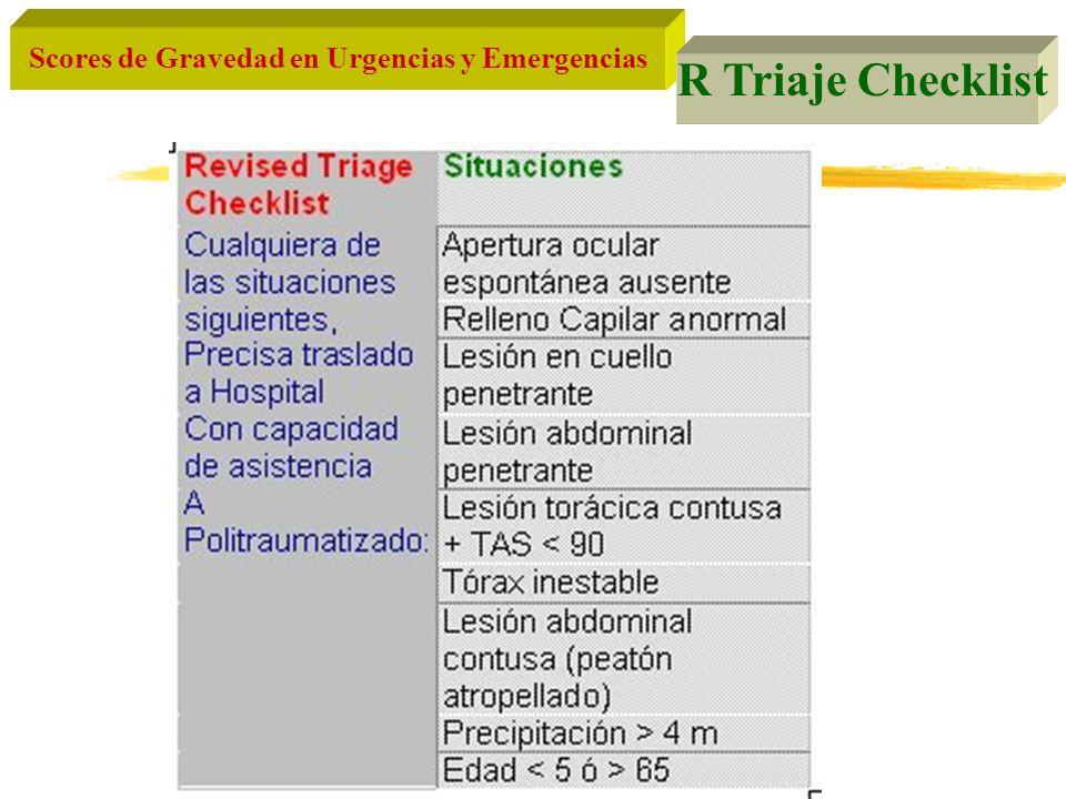 R Triaje Checklist