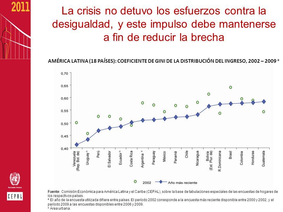 La crisis no detuvo los esfuerzos contra la desigualdad, y este impulso debe mantenerse a fin de reducir la brecha