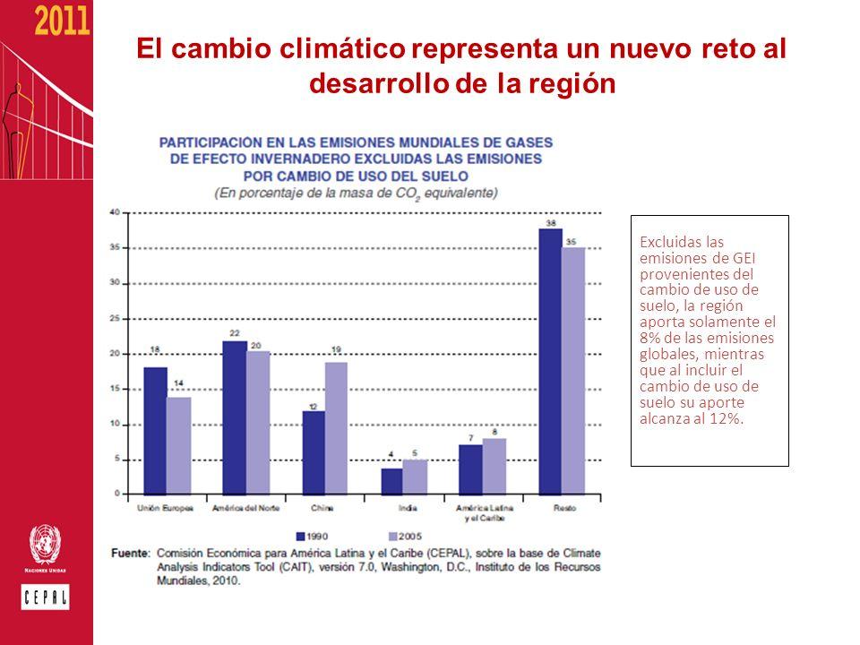 El cambio climático representa un nuevo reto al desarrollo de la región