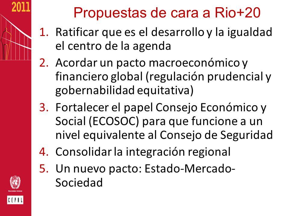 Propuestas de cara a Rio+20