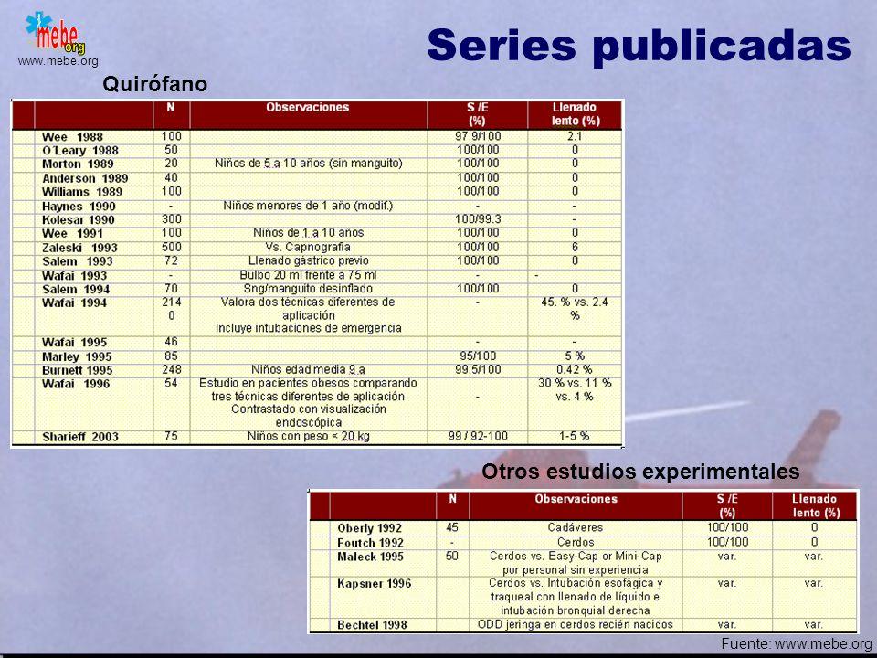 Series publicadas Quirófano Otros estudios experimentales