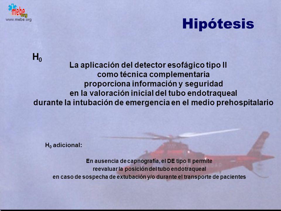 Hipótesis H0.