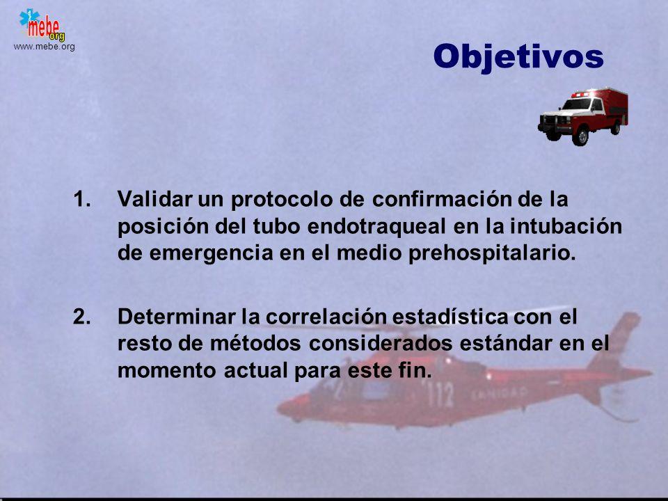 Objetivos Validar un protocolo de confirmación de la posición del tubo endotraqueal en la intubación de emergencia en el medio prehospitalario.