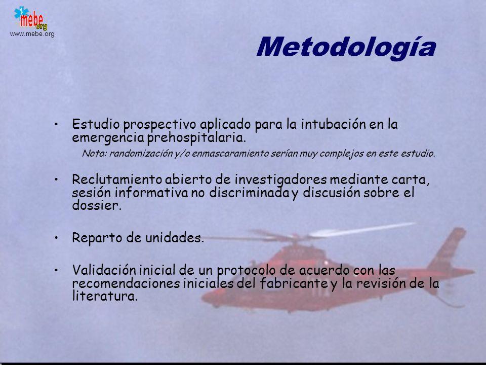Metodología Estudio prospectivo aplicado para la intubación en la emergencia prehospitalaria.