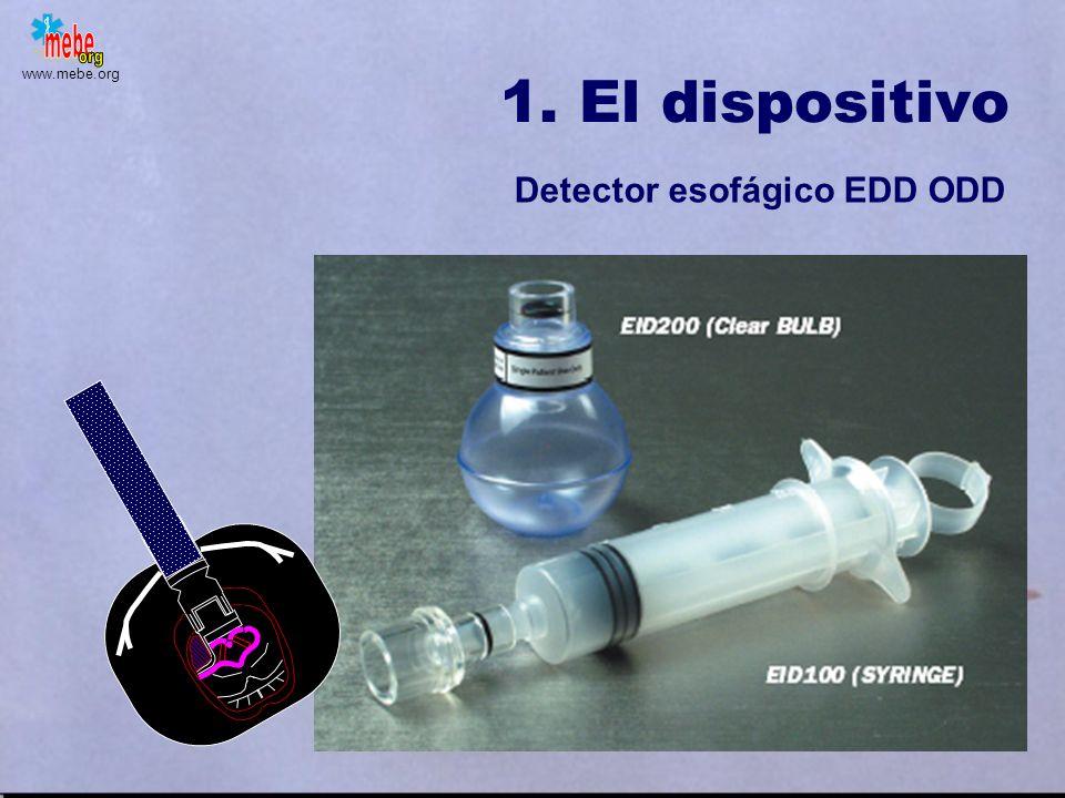 Detector esofágico EDD ODD