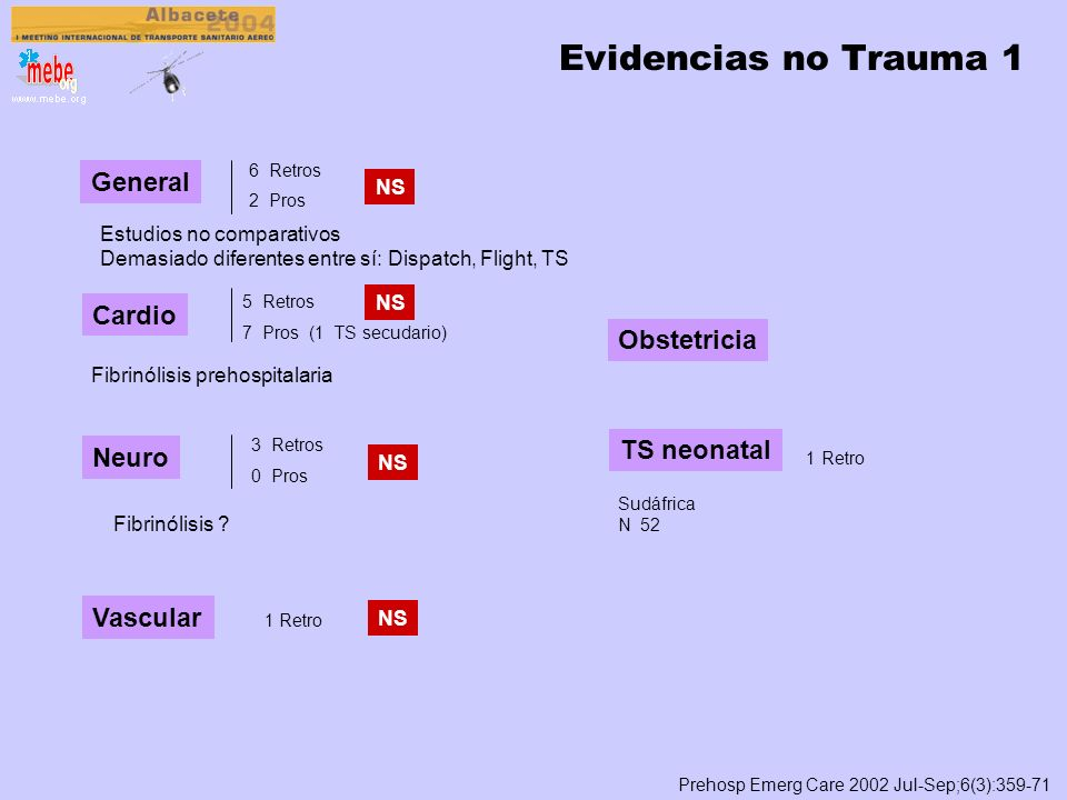 Evidencias no Trauma 1 General Cardio Obstetricia TS neonatal Neuro