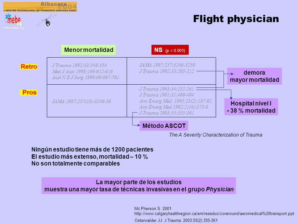 Flight physician Menor mortalidad NS (p < 0.001) demora