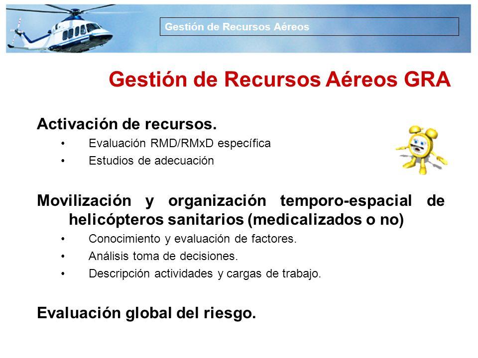 Gestión de Recursos Aéreos GRA