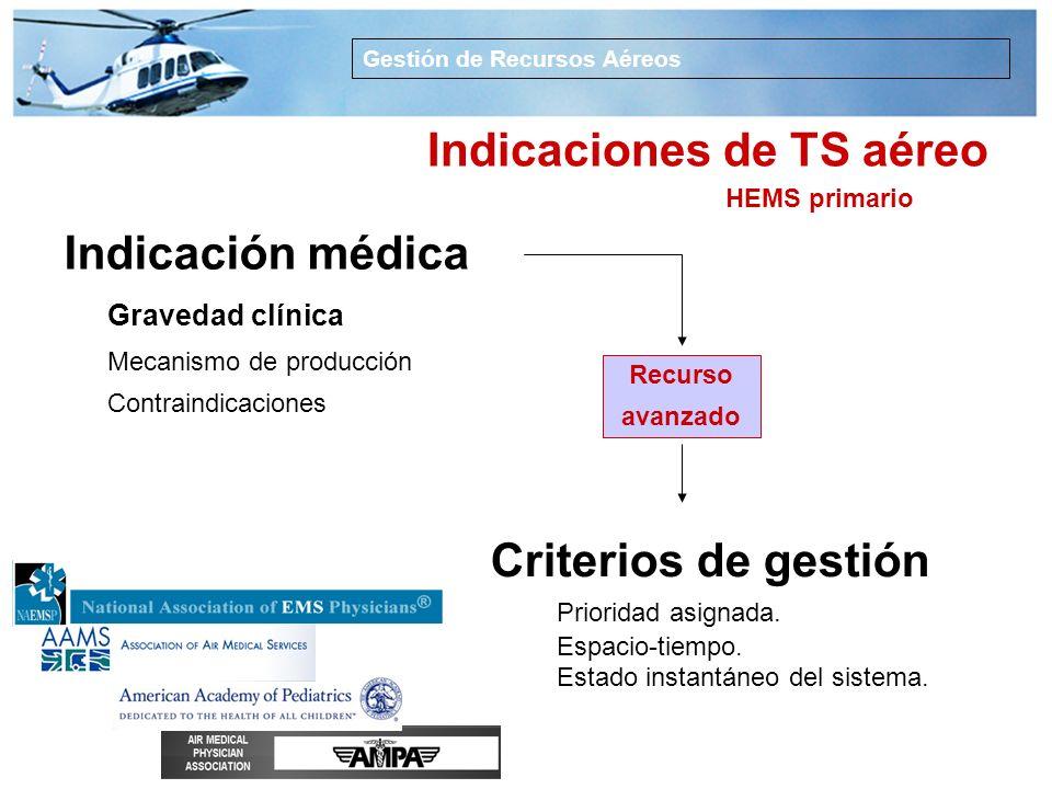 Indicaciones de TS aéreo