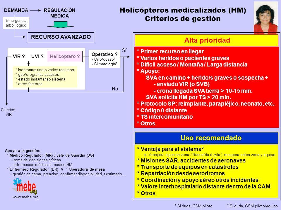 Helicópteros medicalizados (HM) Criterios de gestión