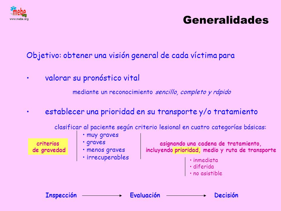 Generalidades Objetivo: obtener una visión general de cada víctima para. valorar su pronóstico vital.