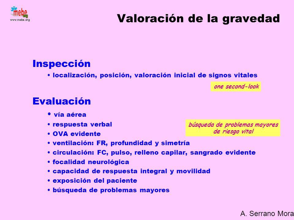 Valoración de la gravedad