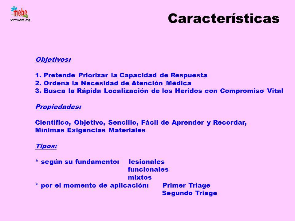 Características Objetivos: