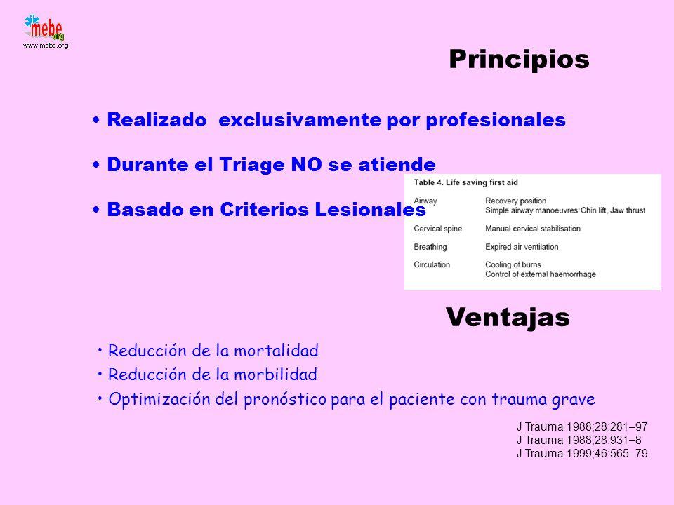 Principios Ventajas Realizado exclusivamente por profesionales